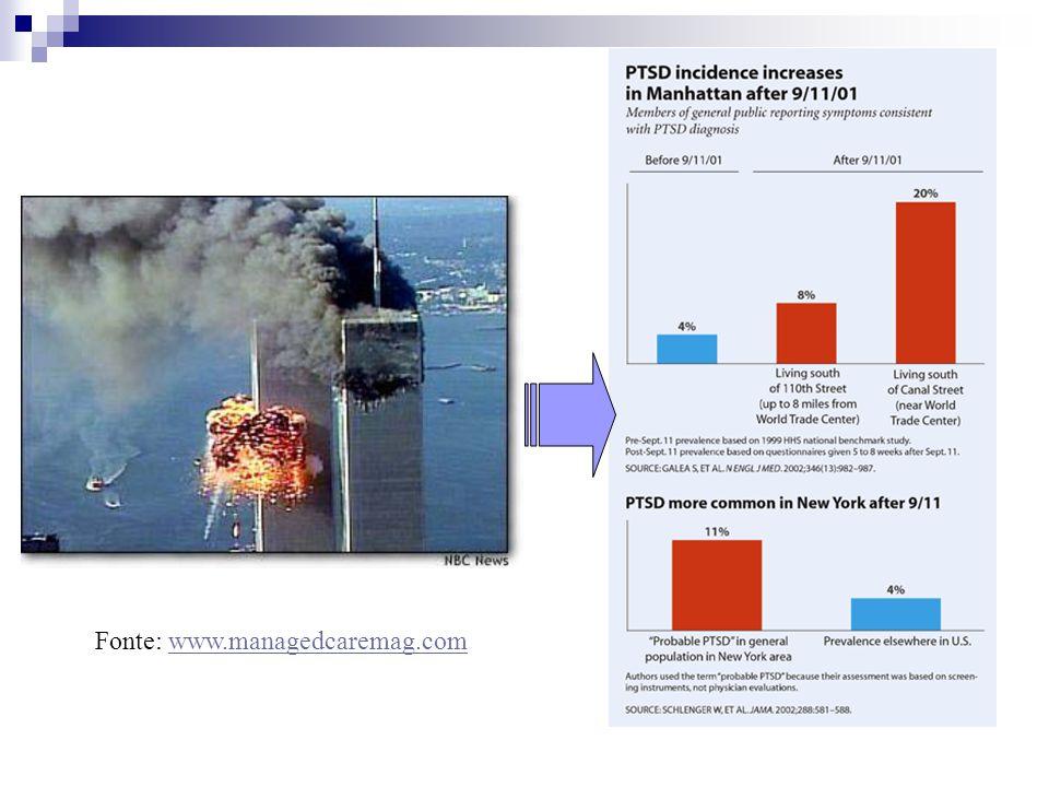 Fonte: www.managedcaremag.com