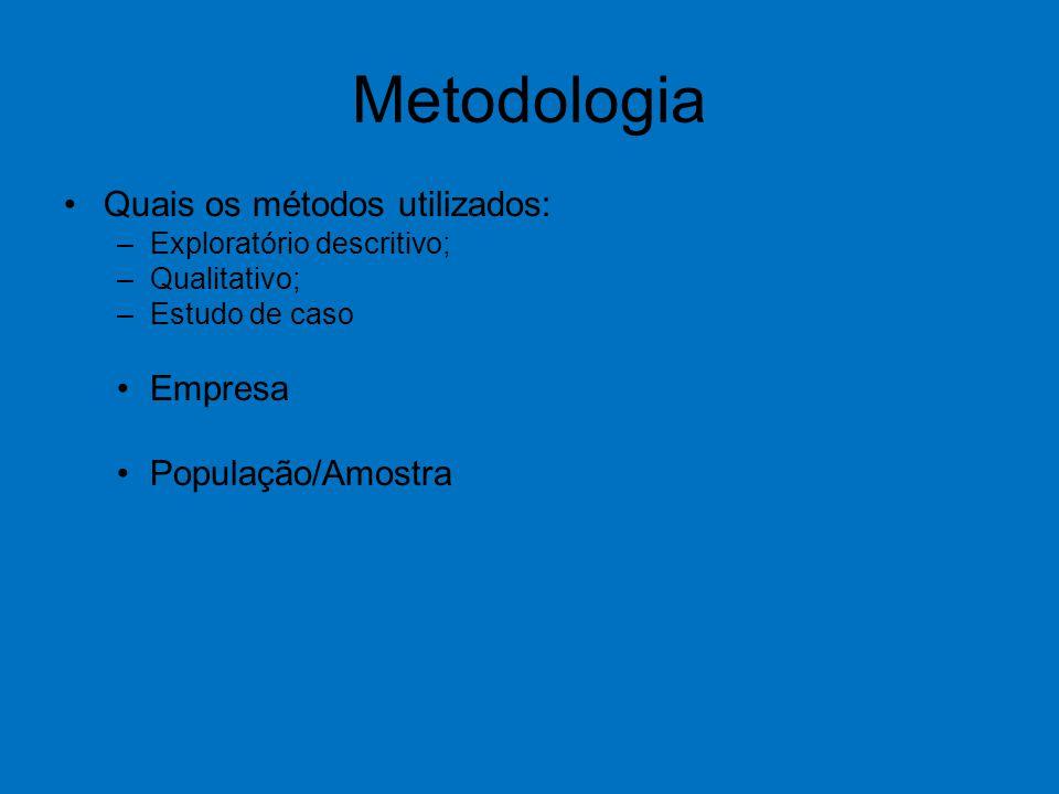 Metodologia Quais os métodos utilizados: Empresa População/Amostra