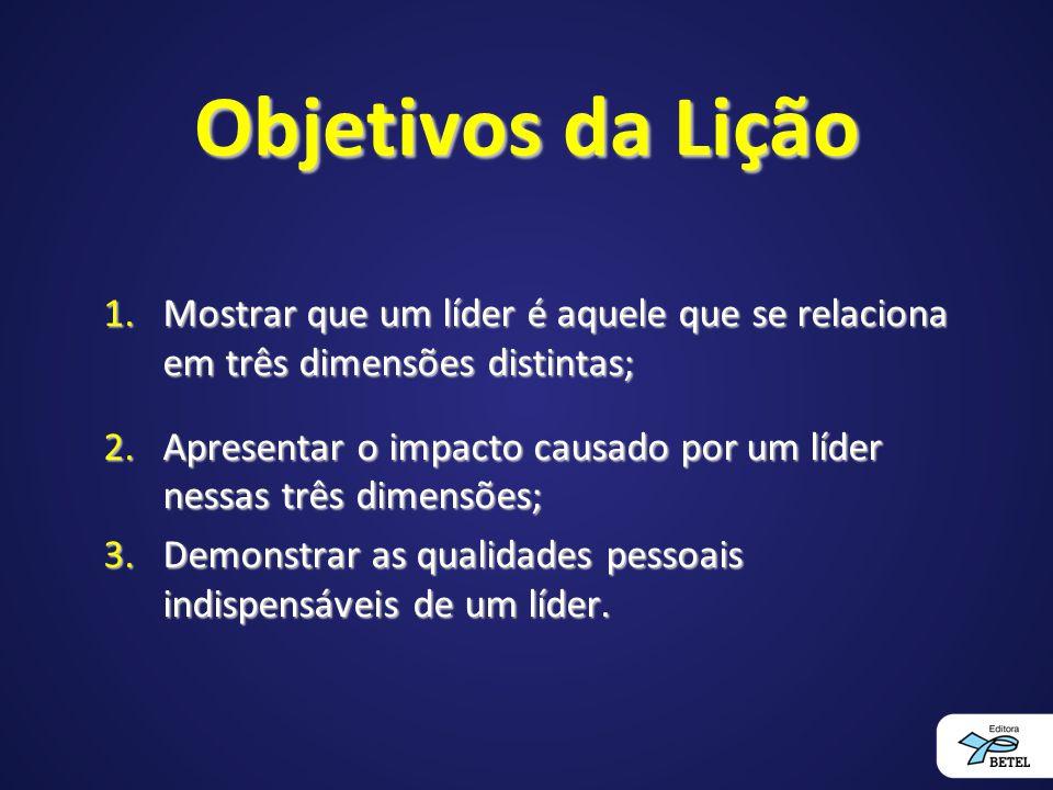 Objetivos da Lição Mostrar que um líder é aquele que se relaciona em três dimensões distintas;