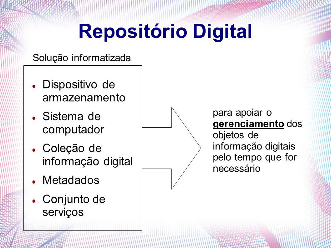 Repositório Digital Dispositivo de armazenamento Sistema de computador