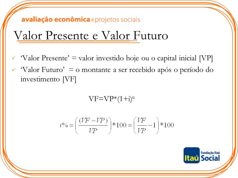Valor Presente e Valor Futuro