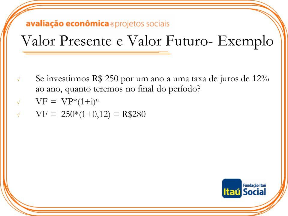 Valor Presente e Valor Futuro- Exemplo