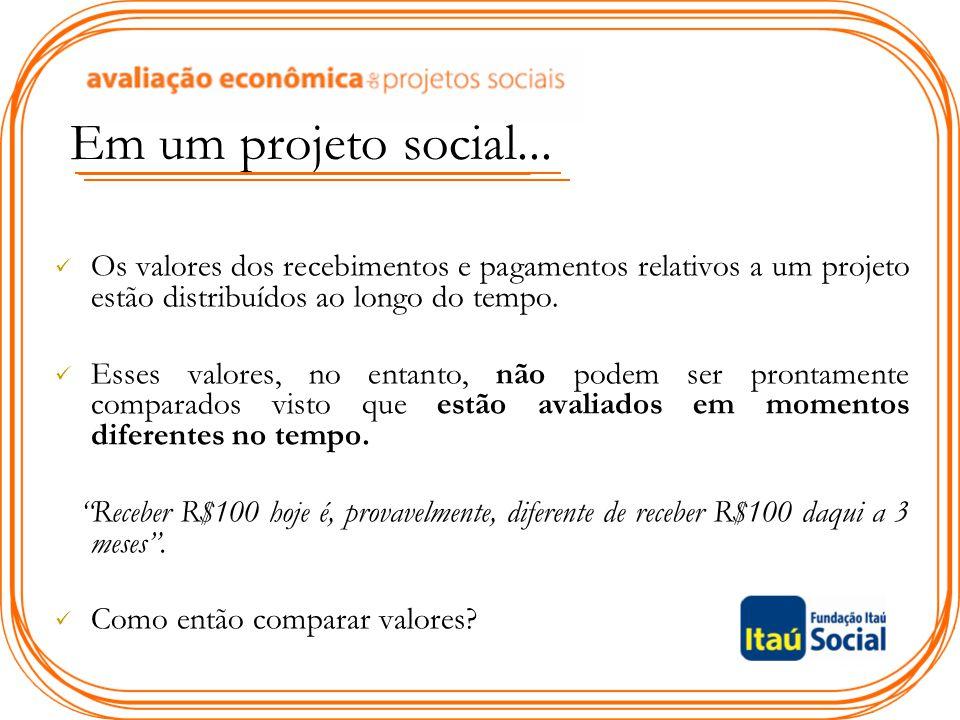 Em um projeto social... Os valores dos recebimentos e pagamentos relativos a um projeto estão distribuídos ao longo do tempo.
