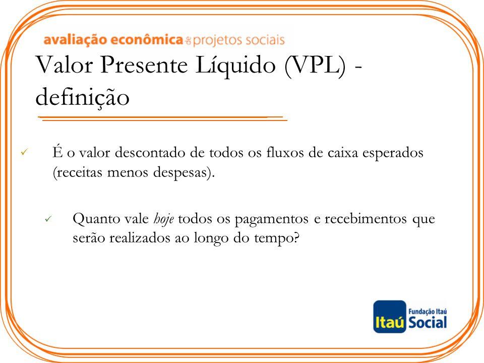 Valor Presente Líquido (VPL) - definição