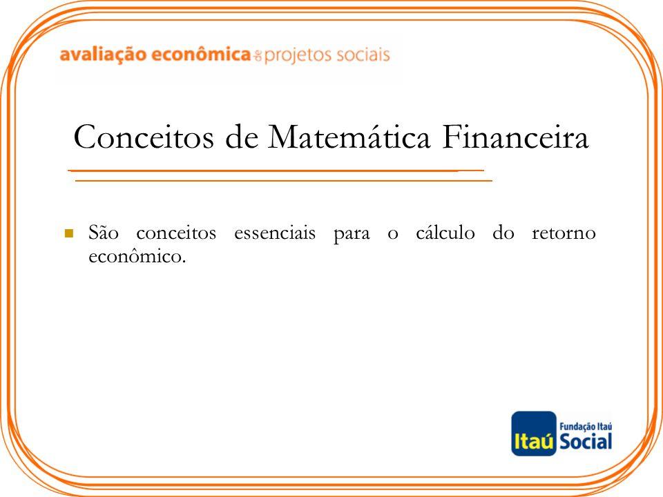 Conceitos de Matemática Financeira