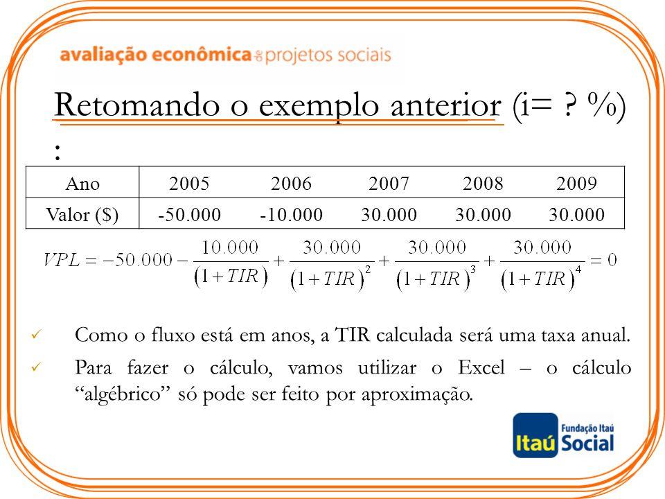 Retomando o exemplo anterior (i= %) :