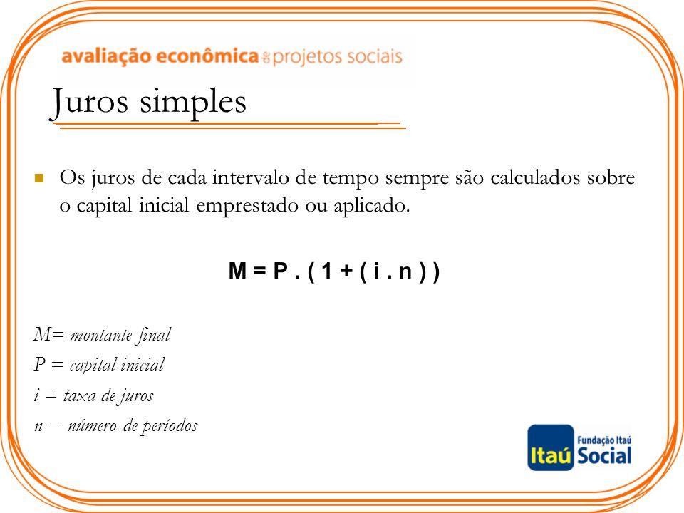 Juros simples Os juros de cada intervalo de tempo sempre são calculados sobre o capital inicial emprestado ou aplicado.