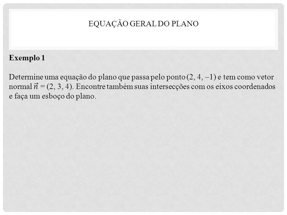 EQUAÇÃO GERAL DO PLANO Exemplo 1.