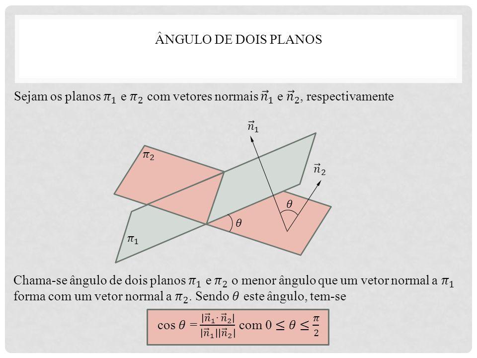 ÂNGULO DE DOIS PLANOS Sejam os planos 𝜋 1 e 𝜋 2 com vetores normais 𝑛 1 e 𝑛 2 , respectivamente.