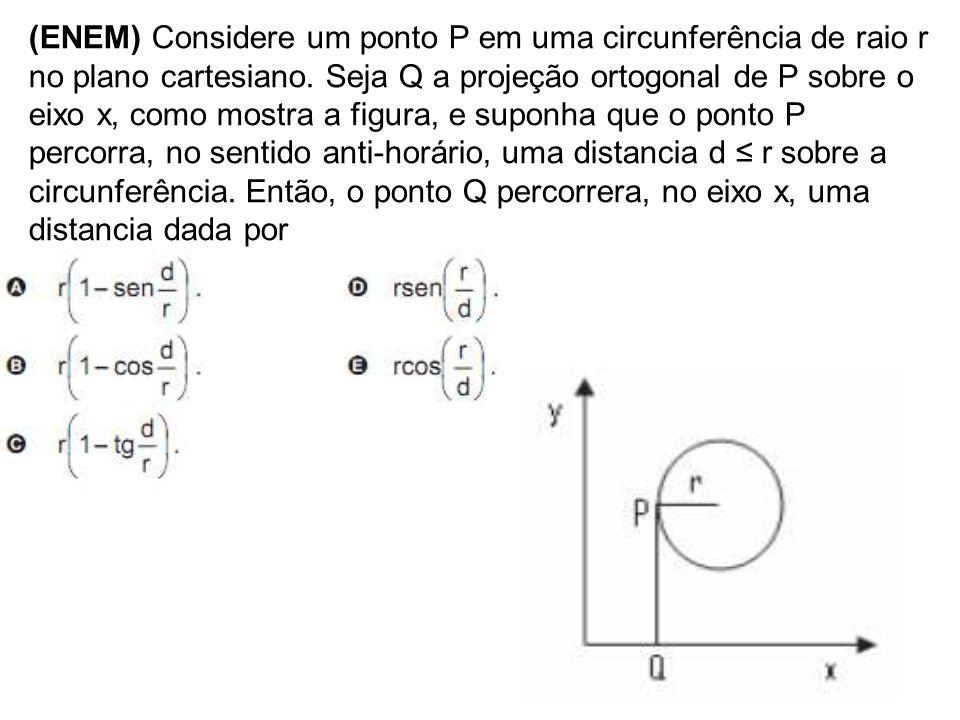 (ENEM) Considere um ponto P em uma circunferência de raio r no plano cartesiano.