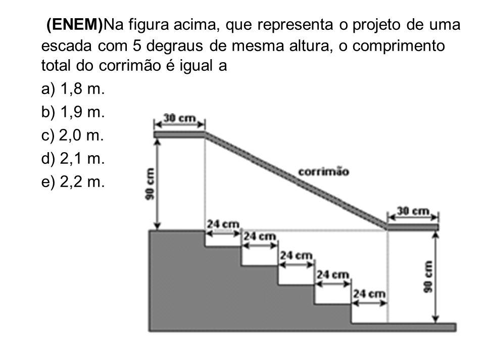 (ENEM)Na figura acima, que representa o projeto de uma escada com 5 degraus de mesma altura, o comprimento total do corrimão é igual a