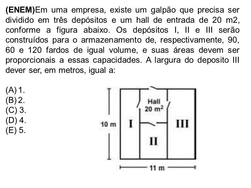 (ENEM)Em uma empresa, existe um galpão que precisa ser dividido em três depósitos e um hall de entrada de 20 m2, conforme a figura abaixo. Os depósitos I, II e III serão construídos para o armazenamento de, respectivamente, 90, 60 e 120 fardos de igual volume, e suas áreas devem ser proporcionais a essas capacidades. A largura do deposito III dever ser, em metros, igual a: