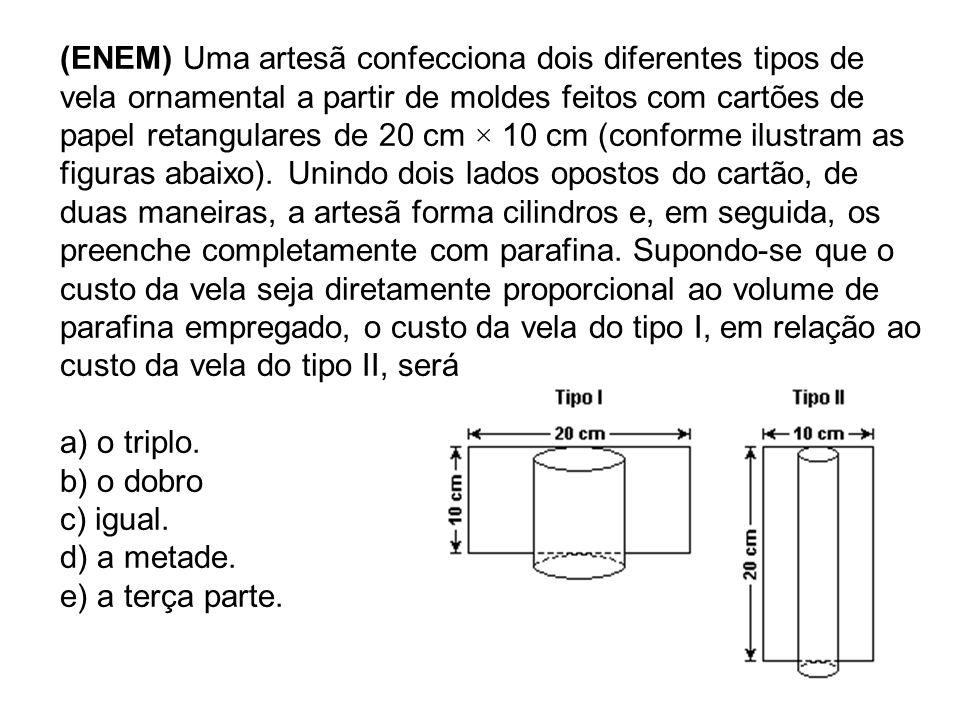 (ENEM) Uma artesã confecciona dois diferentes tipos de vela ornamental a partir de moldes feitos com cartões de papel retangulares de 20 cm × 10 cm (conforme ilustram as figuras abaixo). Unindo dois lados opostos do cartão, de duas maneiras, a artesã forma cilindros e, em seguida, os preenche completamente com parafina. Supondo-se que o custo da vela seja diretamente proporcional ao volume de parafina empregado, o custo da vela do tipo I, em relação ao custo da vela do tipo II, será