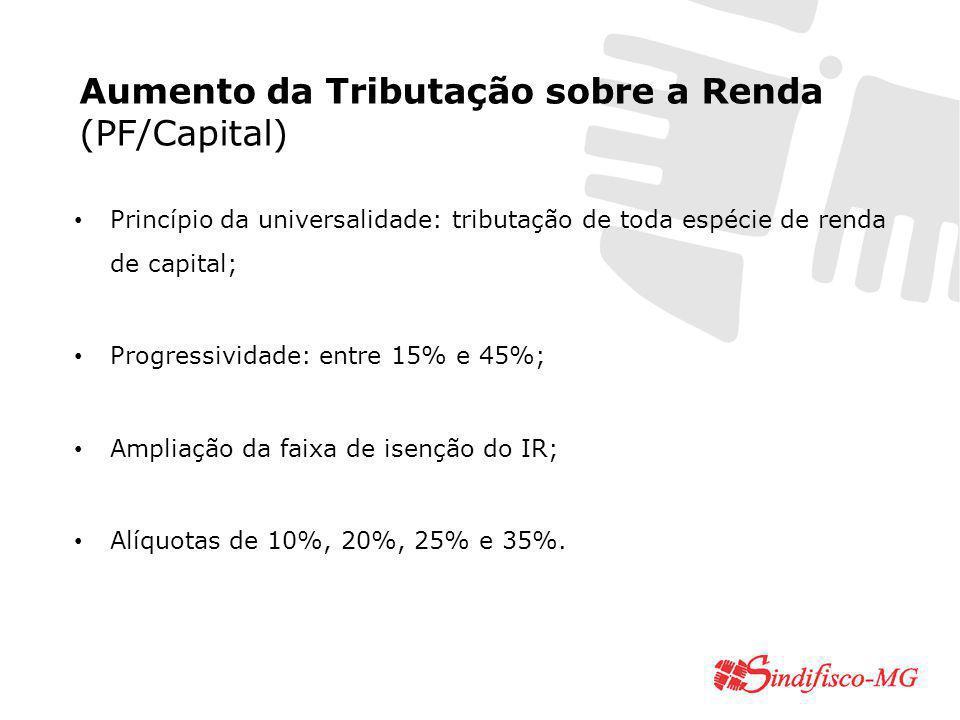 Aumento da Tributação sobre a Renda (PF/Capital)
