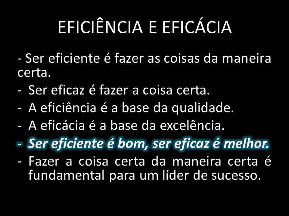 EFICIÊNCIA E EFICÁCIA - Ser eficiente é fazer as coisas da maneira certa. Ser eficaz é fazer a coisa certa.