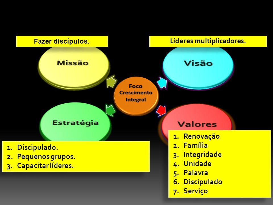Líderes multiplicadores.