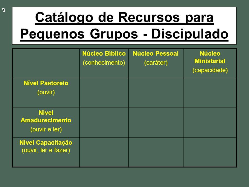 Catálogo de Recursos para Pequenos Grupos - Discipulado