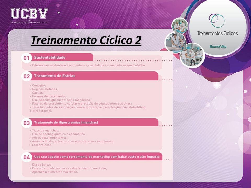 Treinamento Cíclico 2