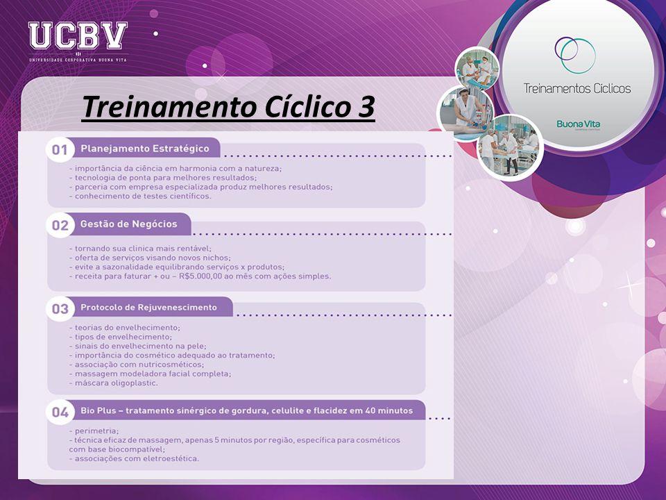 Treinamento Cíclico 3