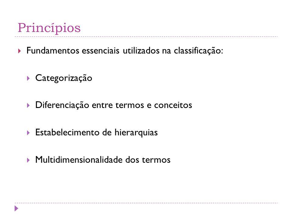 Princípios Fundamentos essenciais utilizados na classificação: