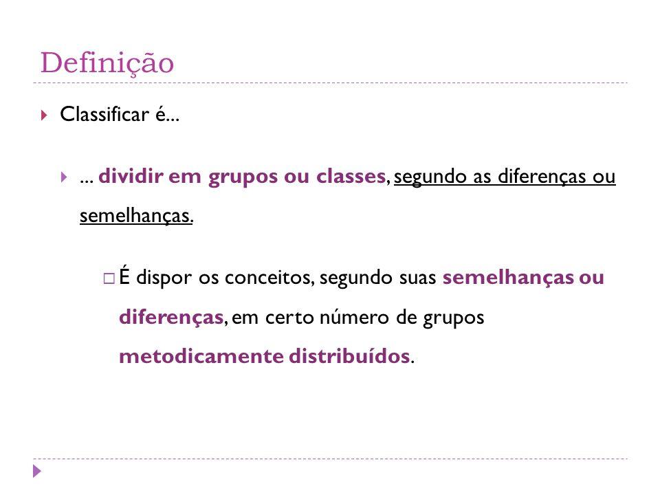 Definição Classificar é...