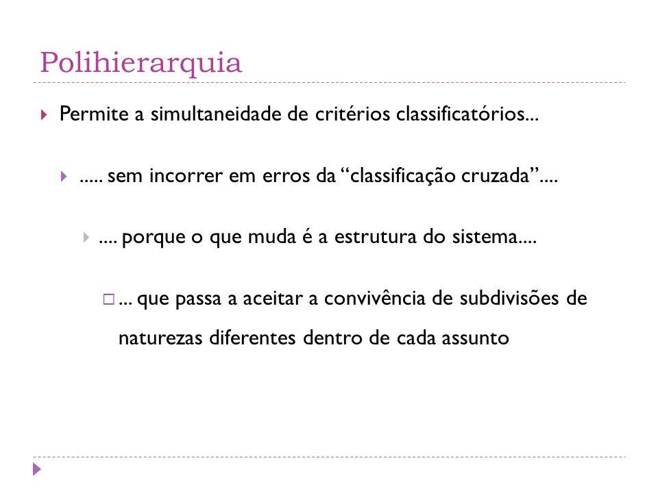 Polihierarquia Permite a simultaneidade de critérios classificatórios... ..... sem incorrer em erros da classificação cruzada ....
