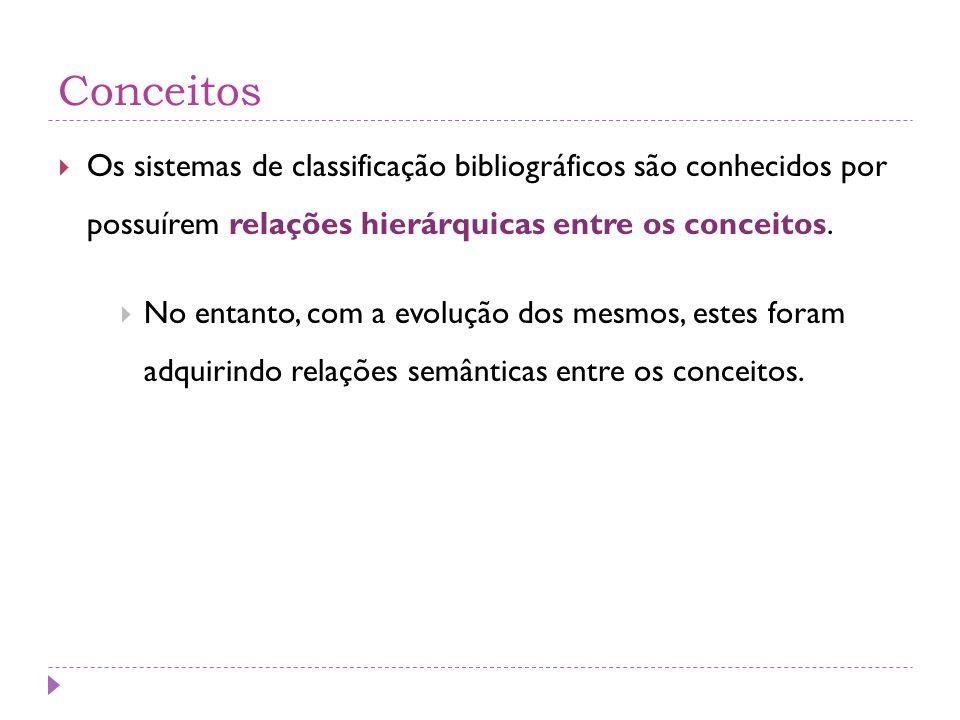Conceitos Os sistemas de classificação bibliográficos são conhecidos por possuírem relações hierárquicas entre os conceitos.