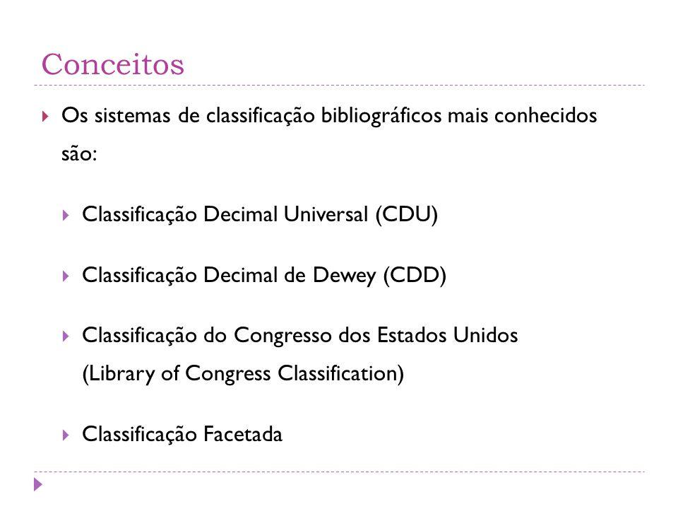 Conceitos Os sistemas de classificação bibliográficos mais conhecidos são: Classificação Decimal Universal (CDU)