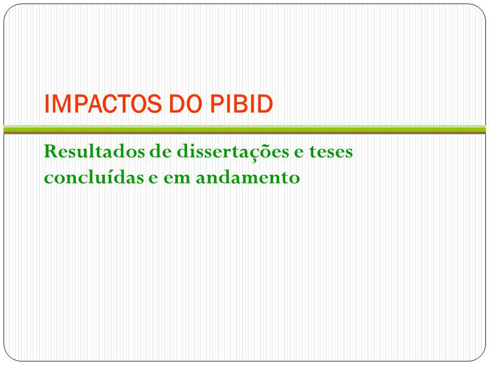 IMPACTOS DO PIBID Resultados de dissertações e teses concluídas e em andamento