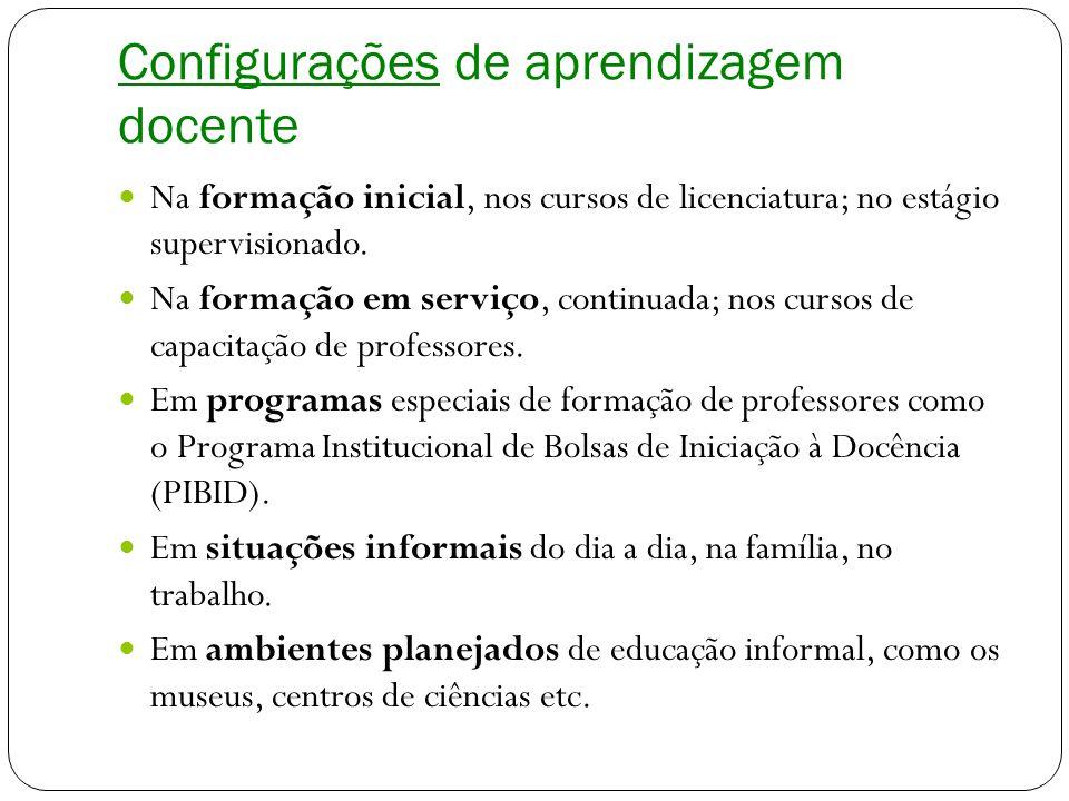 Configurações de aprendizagem docente