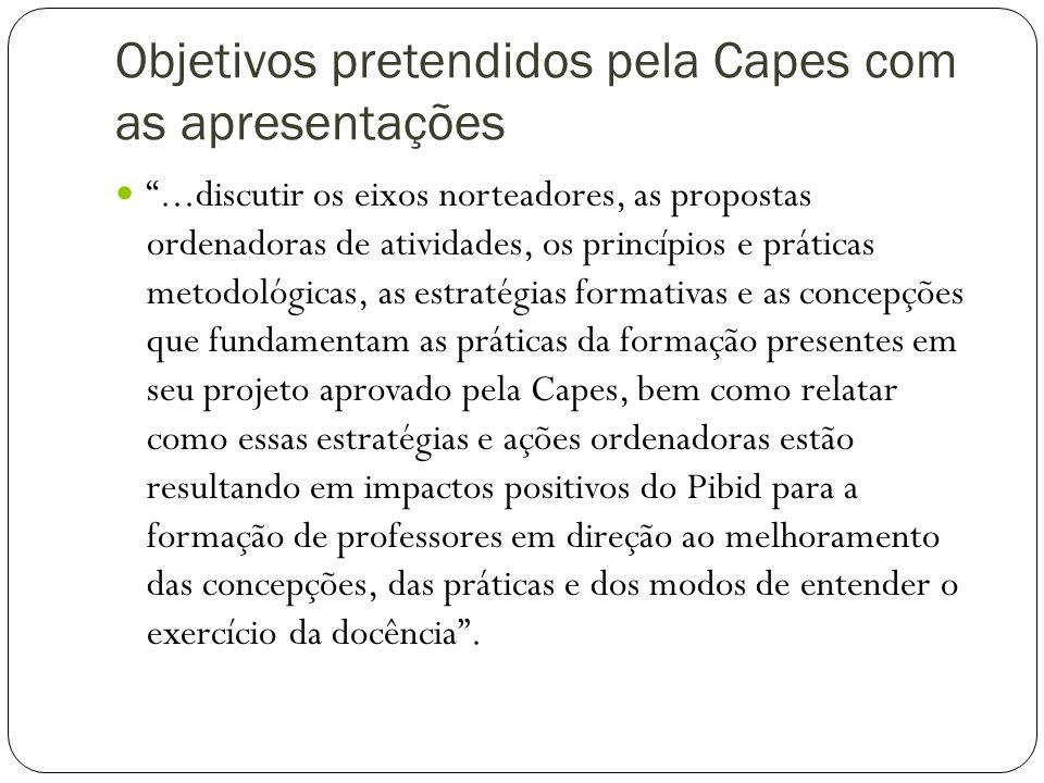 Objetivos pretendidos pela Capes com as apresentações
