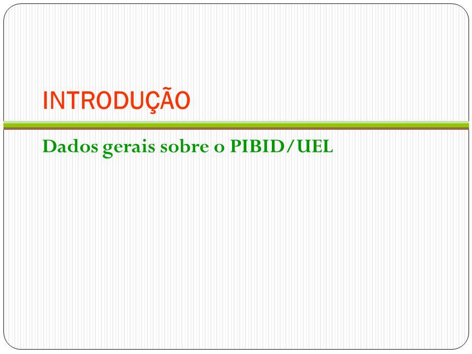 INTRODUÇÃO Dados gerais sobre o PIBID/UEL