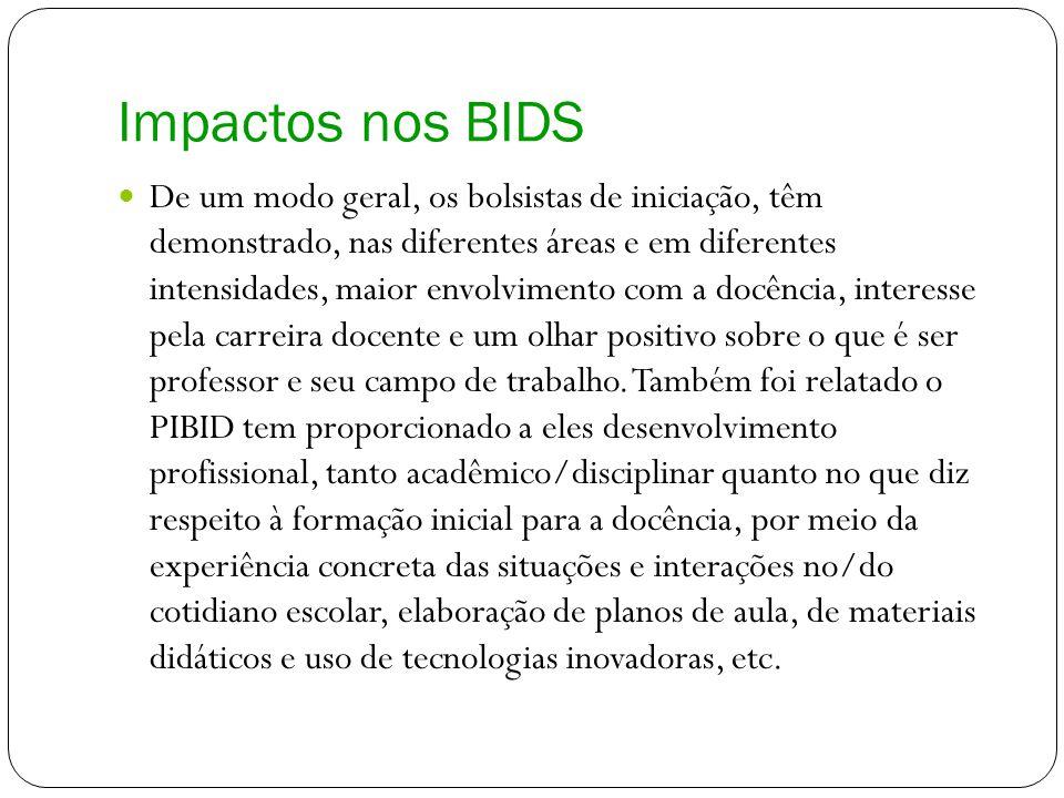Impactos nos BIDS