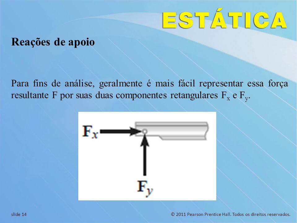 Reações de apoio Para fins de análise, geralmente é mais fácil representar essa força resultante F por suas duas componentes retangulares Fx e Fy.