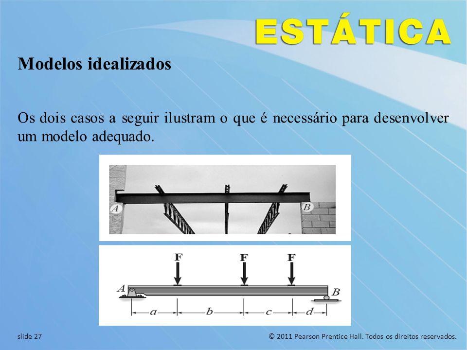 Modelos idealizados Os dois casos a seguir ilustram o que é necessário para desenvolver um modelo adequado.