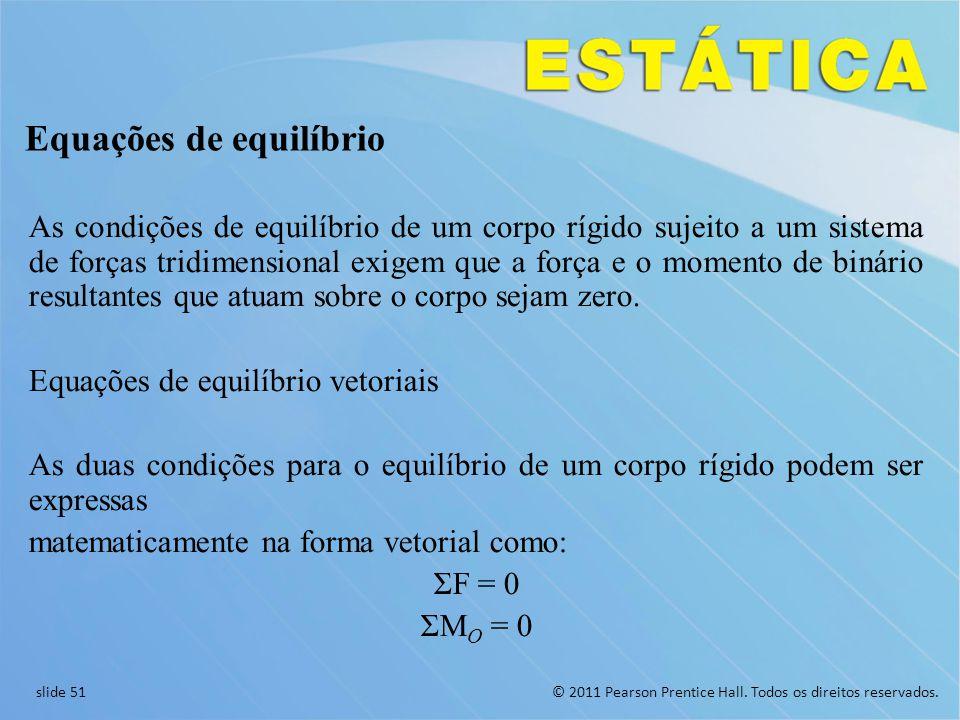 Equações de equilíbrio