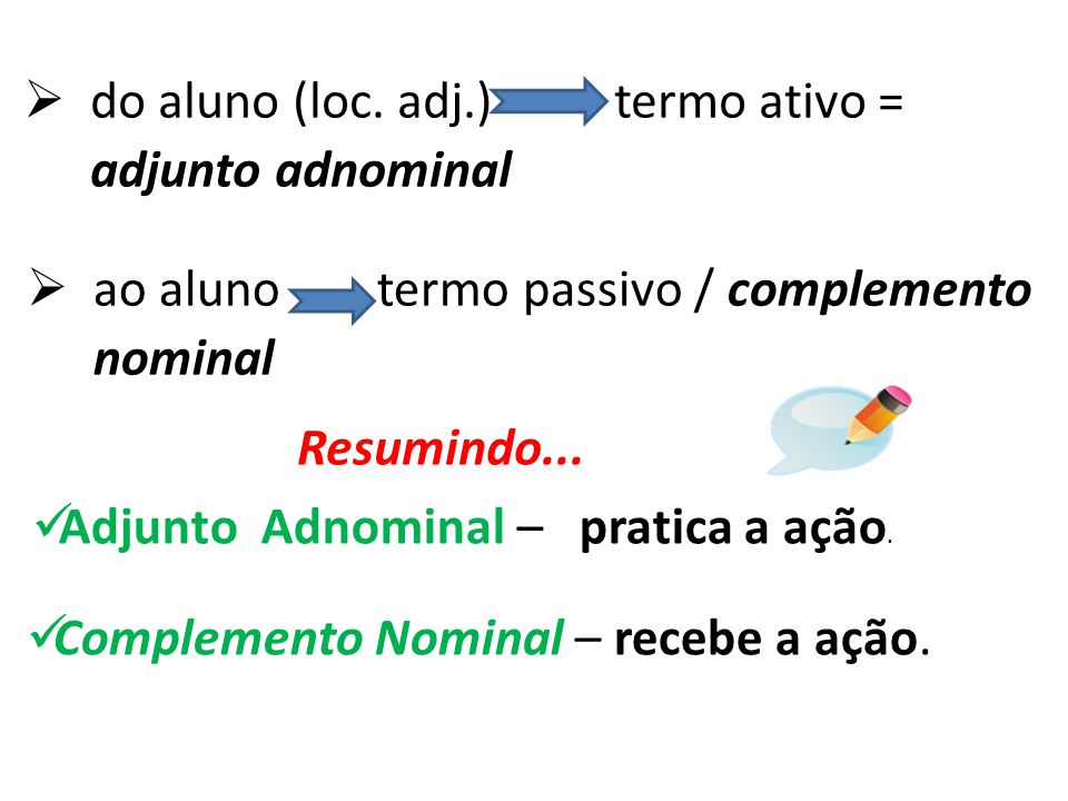 do aluno (loc. adj.) termo ativo = adjunto adnominal