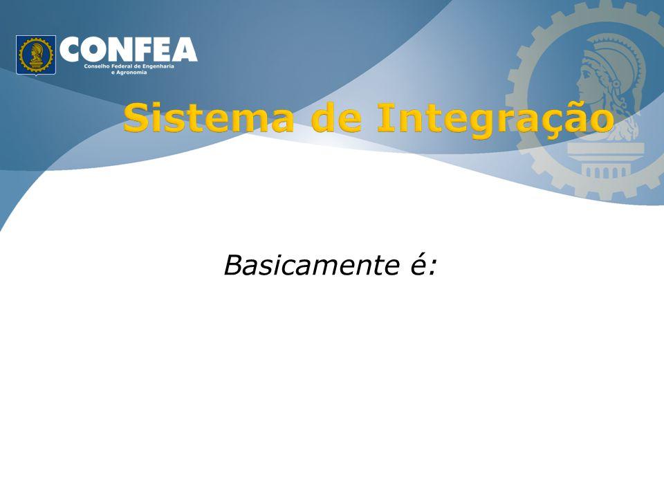 Sistema de Integração Basicamente é: IM 131 10