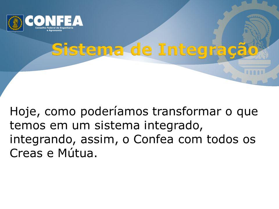 Sistema de Integração Hoje, como poderíamos transformar o que temos em um sistema integrado, integrando, assim, o Confea com todos os Creas e Mútua.