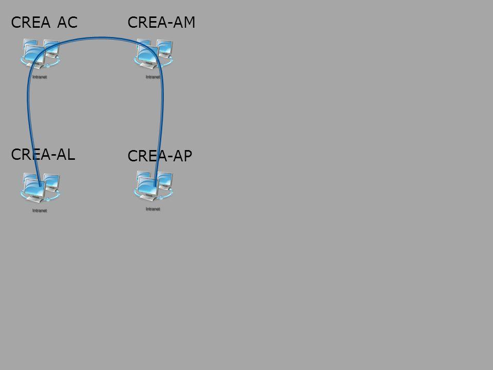 CREA AC CREA-AM CREA-AL CREA-AP