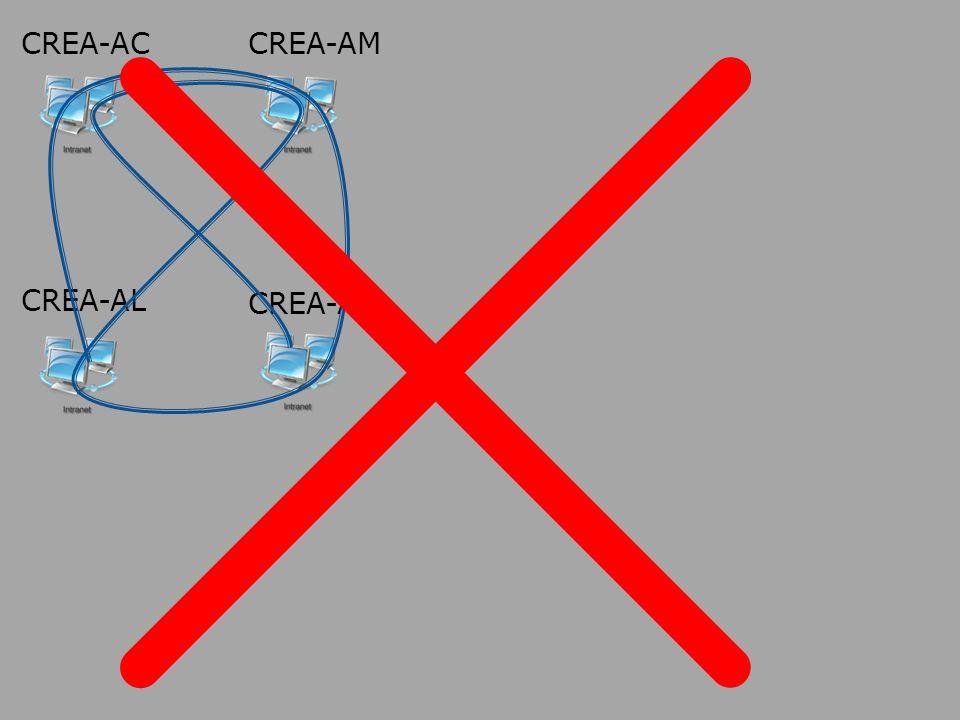 CREA-AC CREA-AM CREA-AL CREA-AP