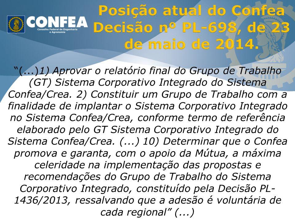 Posição atual do Confea Decisão nº PL-698, de 23 de maio de 2014.