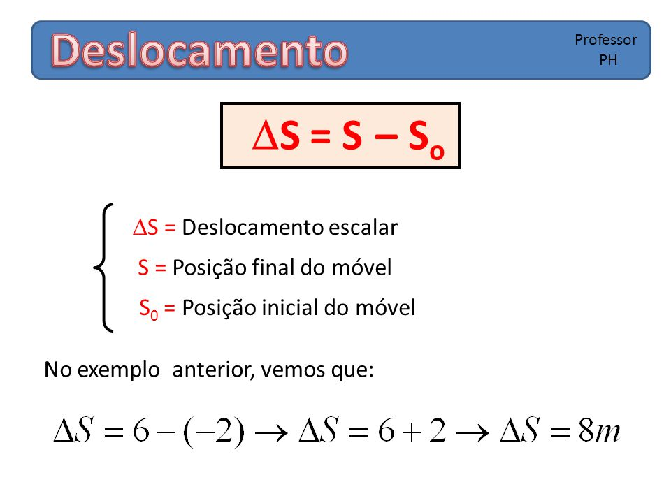 Deslocamento DS = S – So DS = Deslocamento escalar