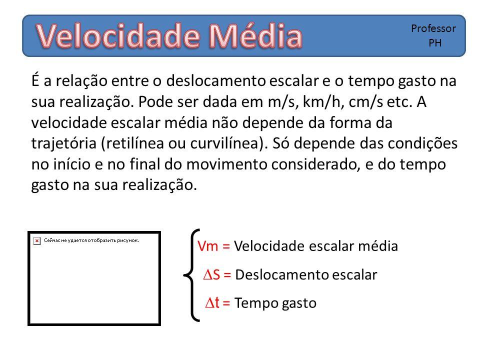 Velocidade Média Professor. PH.