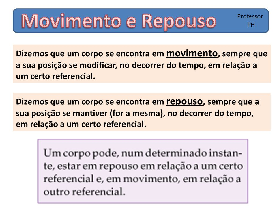 Movimento e Repouso Professor. PH.