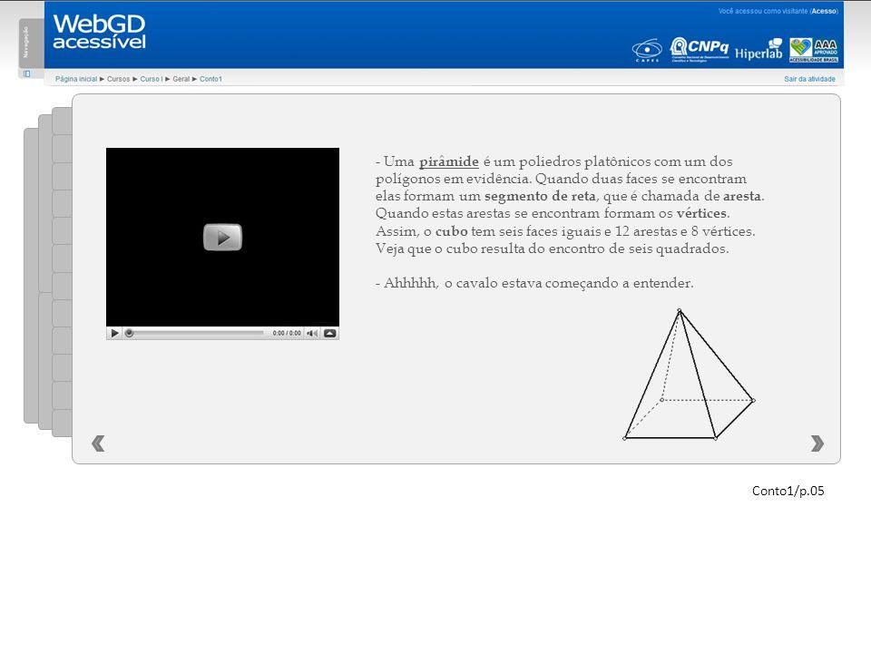 - Uma pirâmide é um poliedros platônicos com um dos polígonos em evidência. Quando duas faces se encontram elas formam um segmento de reta, que é chamada de aresta. Quando estas arestas se encontram formam os vértices. Assim, o cubo tem seis faces iguais e 12 arestas e 8 vértices. Veja que o cubo resulta do encontro de seis quadrados. - Ahhhhh, o cavalo estava começando a entender.