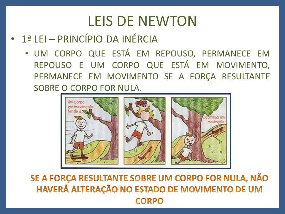 LEIS DE NEWTON 1ª LEI – PRINCÍPIO DA INÉRCIA
