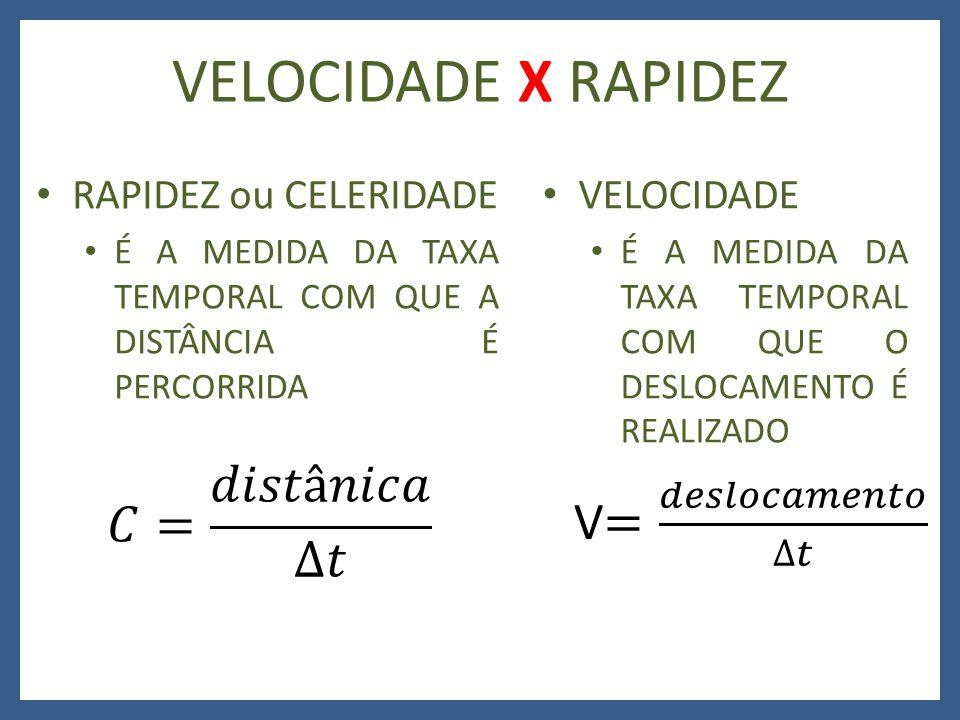 VELOCIDADE X RAPIDEZ 𝐶= 𝑑𝑖𝑠𝑡â𝑛𝑖𝑐𝑎 ∆𝑡 V= 𝑑𝑒𝑠𝑙𝑜𝑐𝑎𝑚𝑒𝑛𝑡𝑜 ∆𝑡