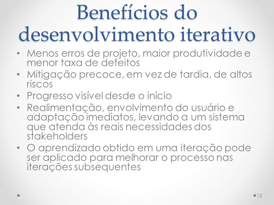 Benefícios do desenvolvimento iterativo