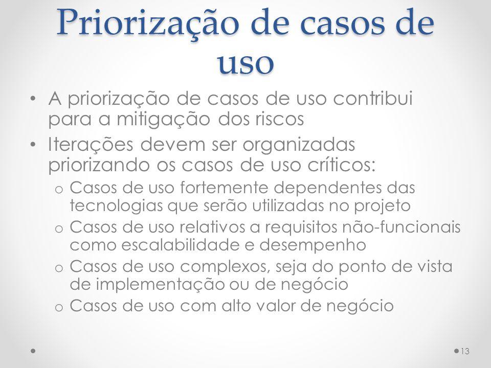 Priorização de casos de uso